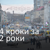 4 кроки туризму: луцький план на 2 роки