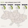 Як голосує Україна станом на 16:00